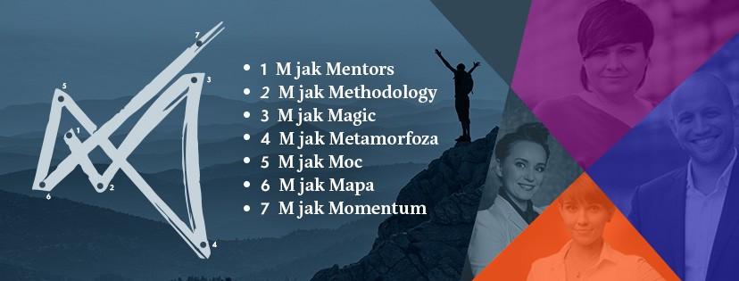 Poznaj zespół Momentum Way